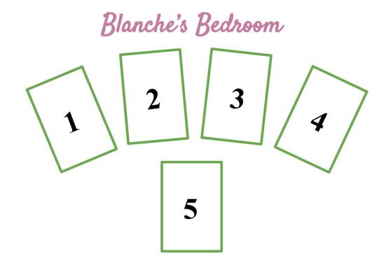 BlanchesBedroomTarot